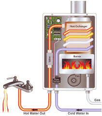 Clean your tankless water heater!